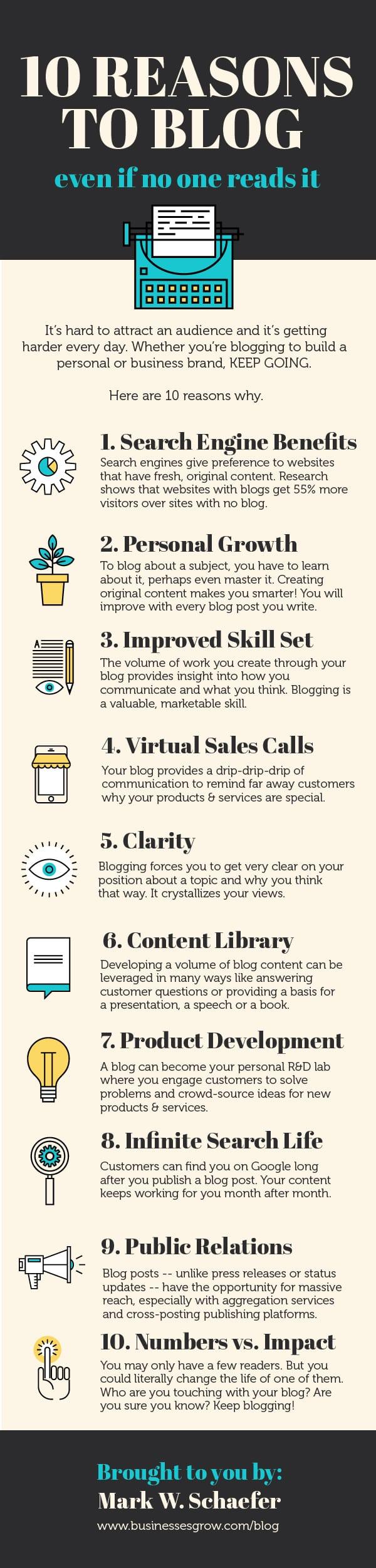 pourquoi-ecrire-blog